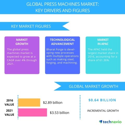 global top press vendor